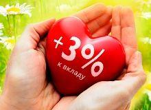 В Торговом Городском банке акция «Плюс для друзей»: + 3% к вкладу